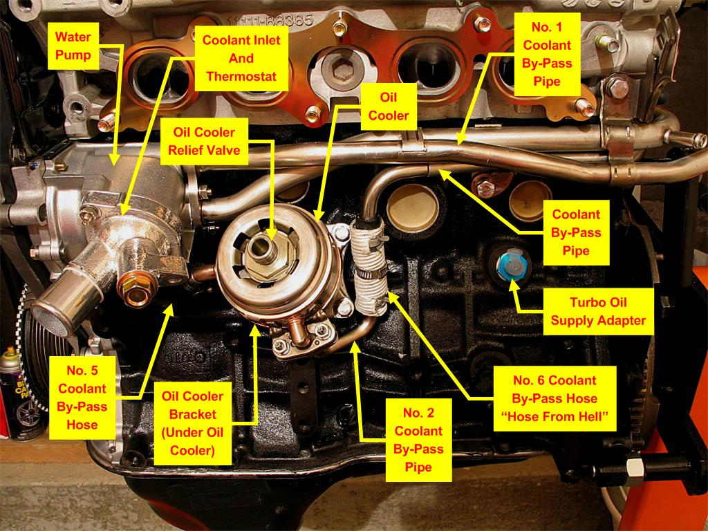 Volvo S40 Thermostat Location also Honda Odyssey 1998 Honda Odyssey 1998 Honda Odyssey Egr Problem besides Toyota Mr2 Oil Filter Location likewise Northstar V8 Engine Diagram moreover Jeep Cherokee Thermostat Location. on 2000 jeep cherokee thermostat location